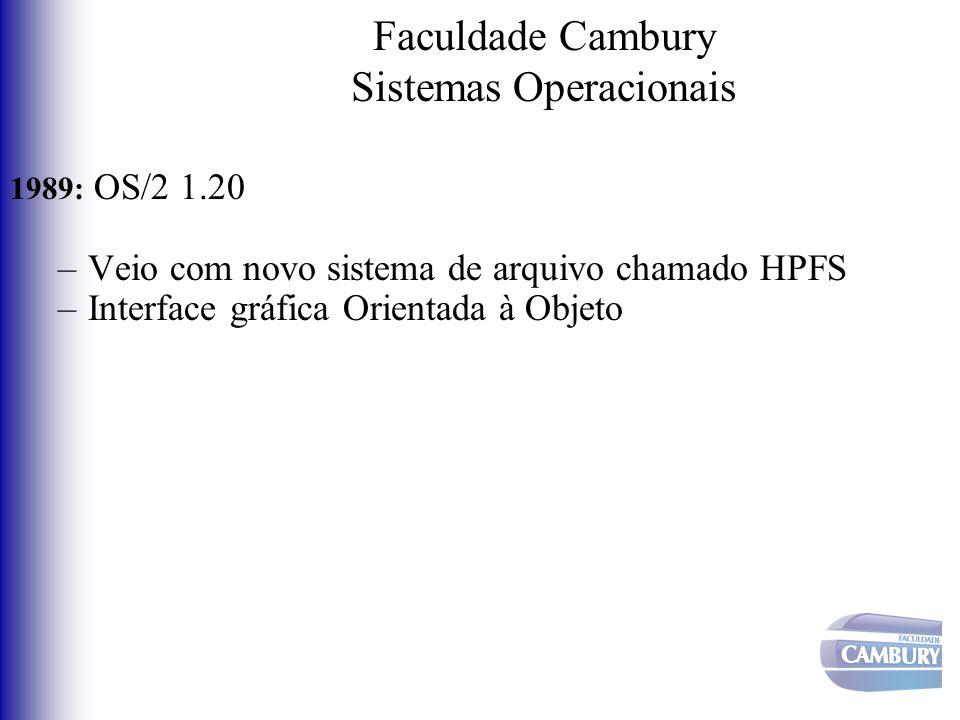Faculdade Cambury Sistemas Operacionais 1989: OS/2 1.20 –Veio com novo sistema de arquivo chamado HPFS –Interface gráfica Orientada à Objeto