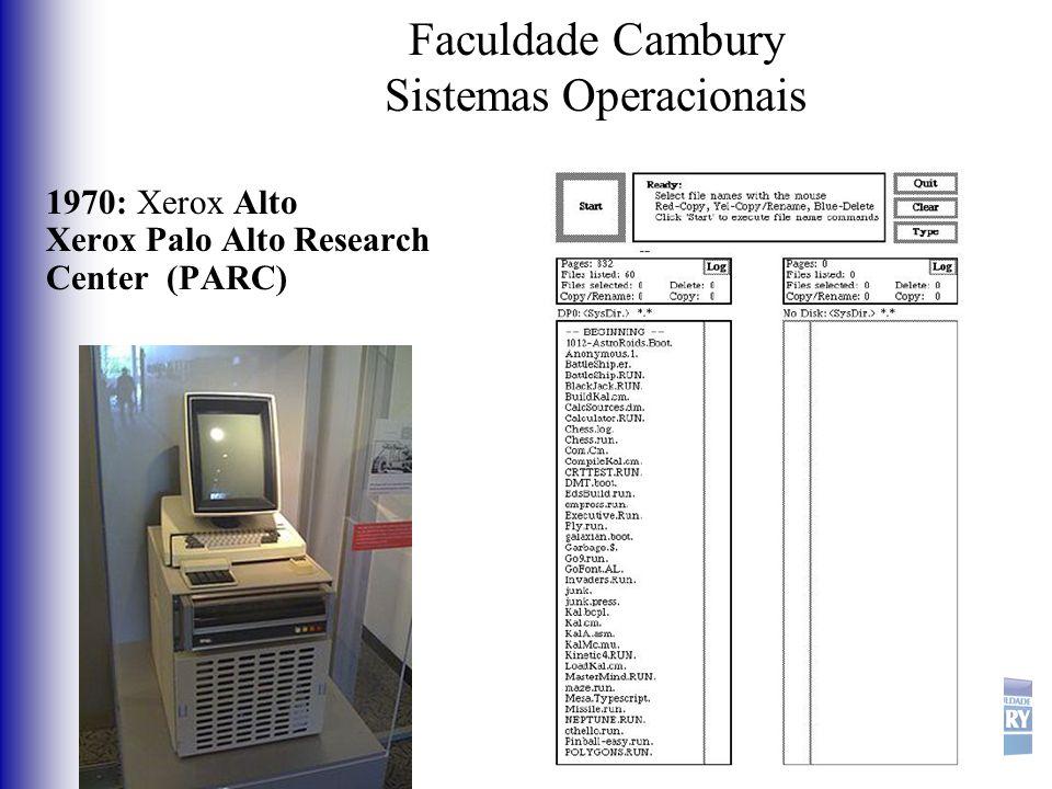Faculdade Cambury Sistemas Operacionais 1970: Xerox Alto Xerox Palo Alto Research Center (PARC)