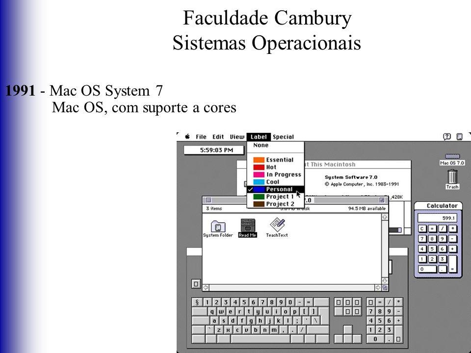 Faculdade Cambury Sistemas Operacionais 1991 - Mac OS System 7 Mac OS, com suporte a cores