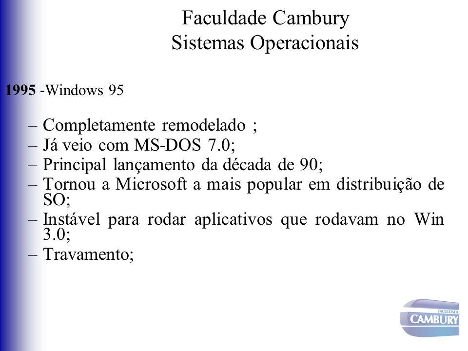 Faculdade Cambury Sistemas Operacionais 1995 -Windows 95 –Completamente remodelado ; –Já veio com MS-DOS 7.0; –Principal lançamento da década de 90; –