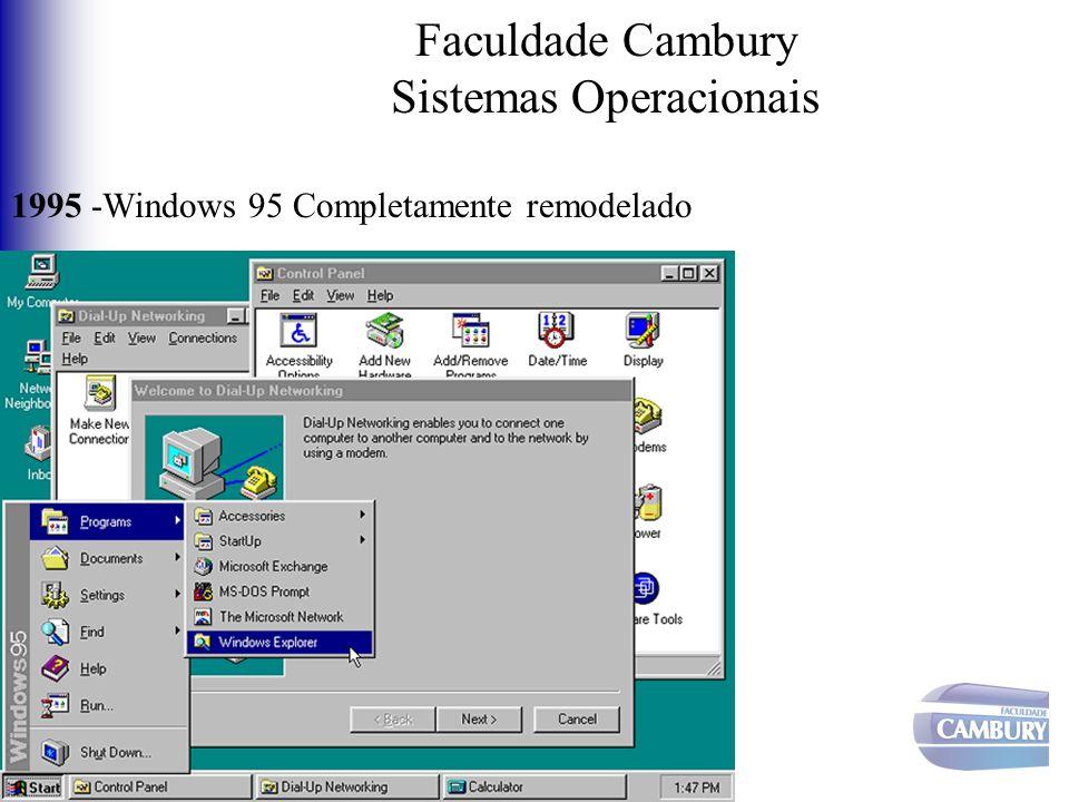 Faculdade Cambury Sistemas Operacionais 1995 -Windows 95 Completamente remodelado