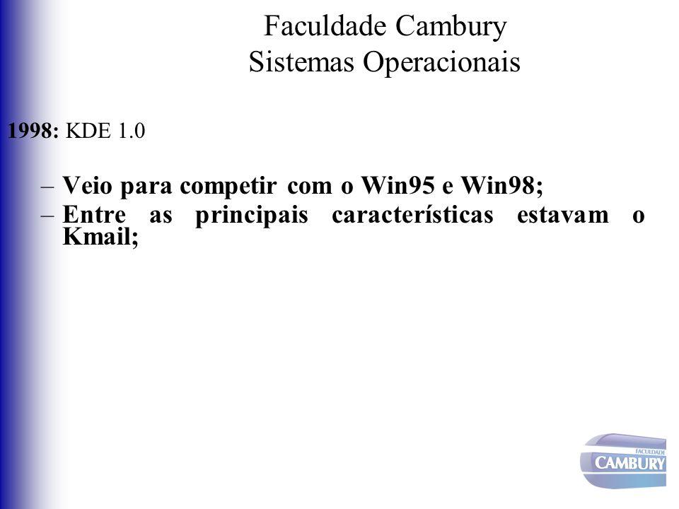 Faculdade Cambury Sistemas Operacionais 1998: KDE 1.0 –Veio para competir com o Win95 e Win98; –Entre as principais características estavam o Kmail;
