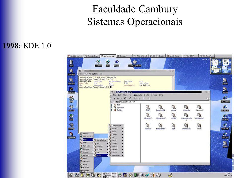 Faculdade Cambury Sistemas Operacionais 1998: KDE 1.0