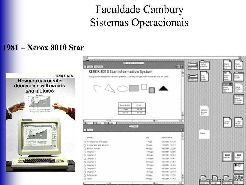 Faculdade Cambury Sistemas Operacionais 1981 – Xerox 8010 Star