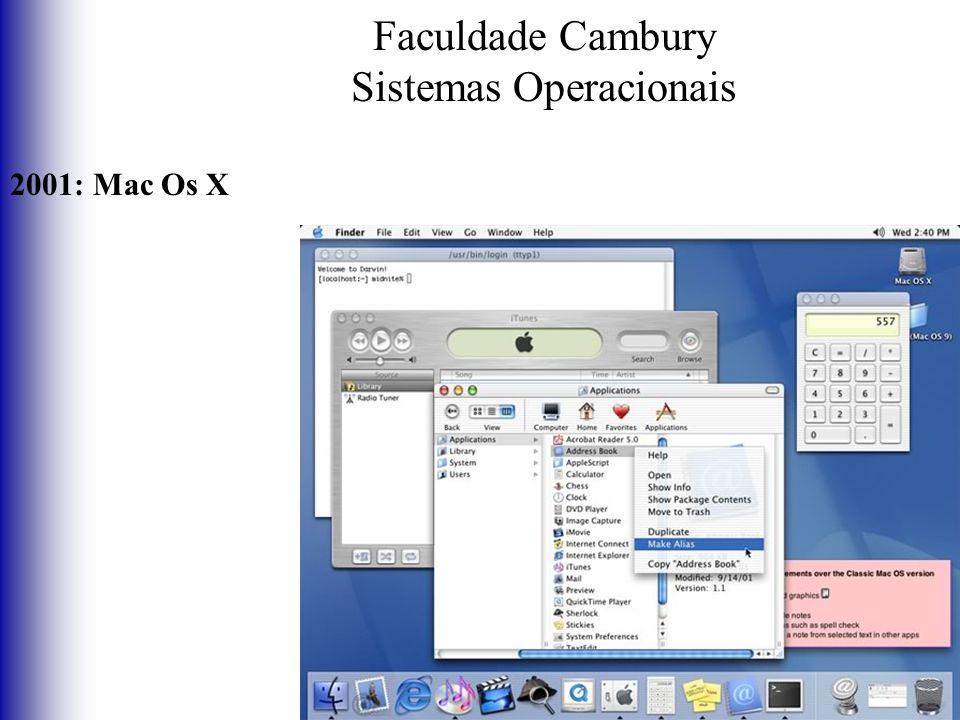 Faculdade Cambury Sistemas Operacionais 2001: Mac Os X