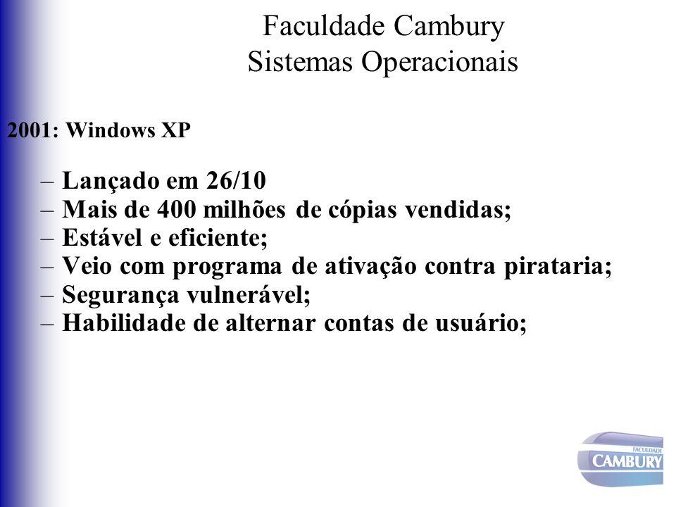Faculdade Cambury Sistemas Operacionais 2001: Windows XP –Lançado em 26/10 –Mais de 400 milhões de cópias vendidas; –Estável e eficiente; –Veio com pr