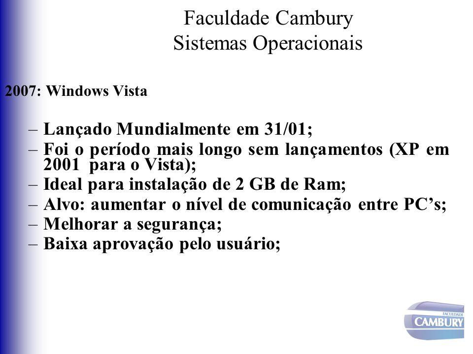 Faculdade Cambury Sistemas Operacionais 2007: Windows Vista –Lançado Mundialmente em 31/01; –Foi o período mais longo sem lançamentos (XP em 2001 para