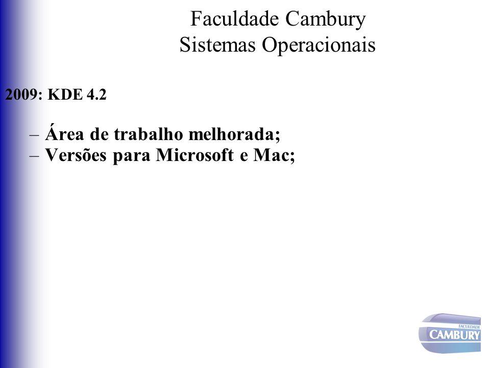 Faculdade Cambury Sistemas Operacionais 2009: KDE 4.2 –Área de trabalho melhorada; –Versões para Microsoft e Mac;