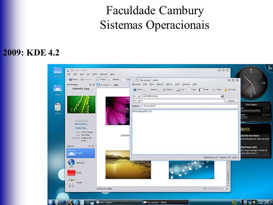 Faculdade Cambury Sistemas Operacionais 2009: KDE 4.2