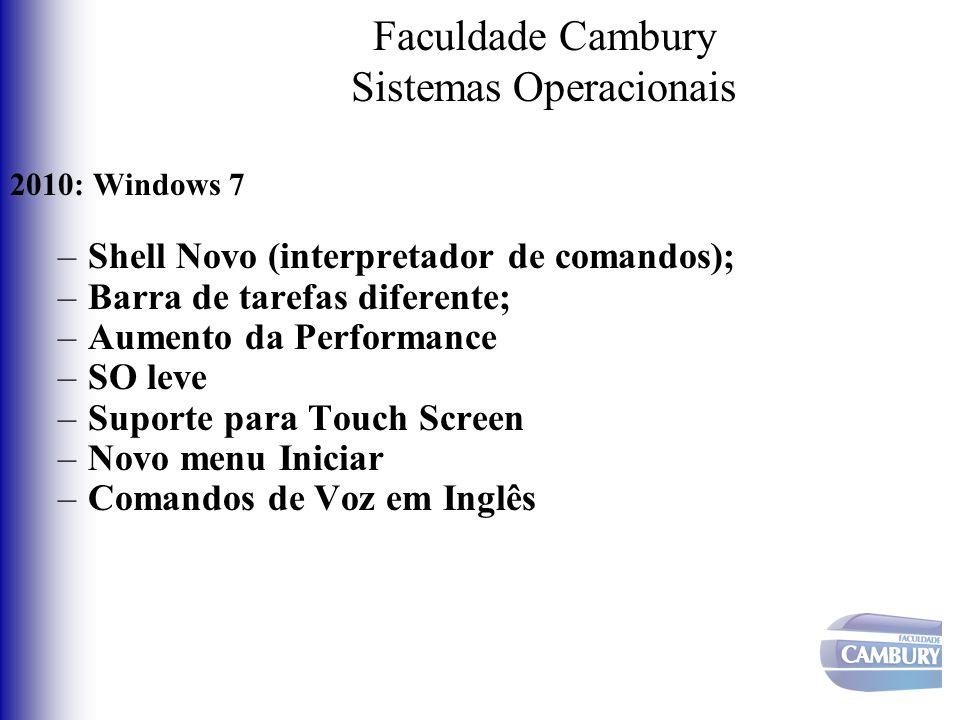 Faculdade Cambury Sistemas Operacionais 2010: Windows 7 –Shell Novo (interpretador de comandos); –Barra de tarefas diferente; –Aumento da Performance