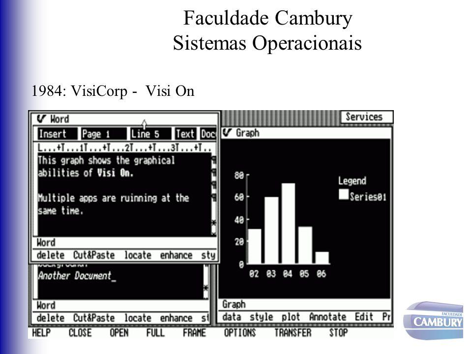 Faculdade Cambury Sistemas Operacionais 1984: VisiCorp - Visi On