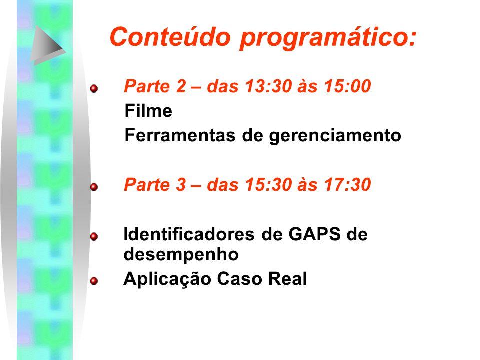 Conteúdo programático: Parte 1 – das 10:00 às 12:00 a) a importância das reclamações; b) posturas reativas e proativas c) defensividades d) descrição