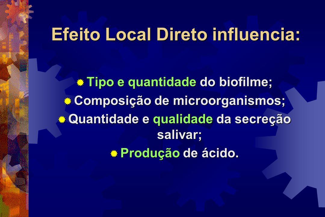 Controle da Dieta Alimentar  Utilização do diário alimentar;  Uso inteligente do açúcar;  Substitutos não calóricos e não cariogênicos;  Observaçã