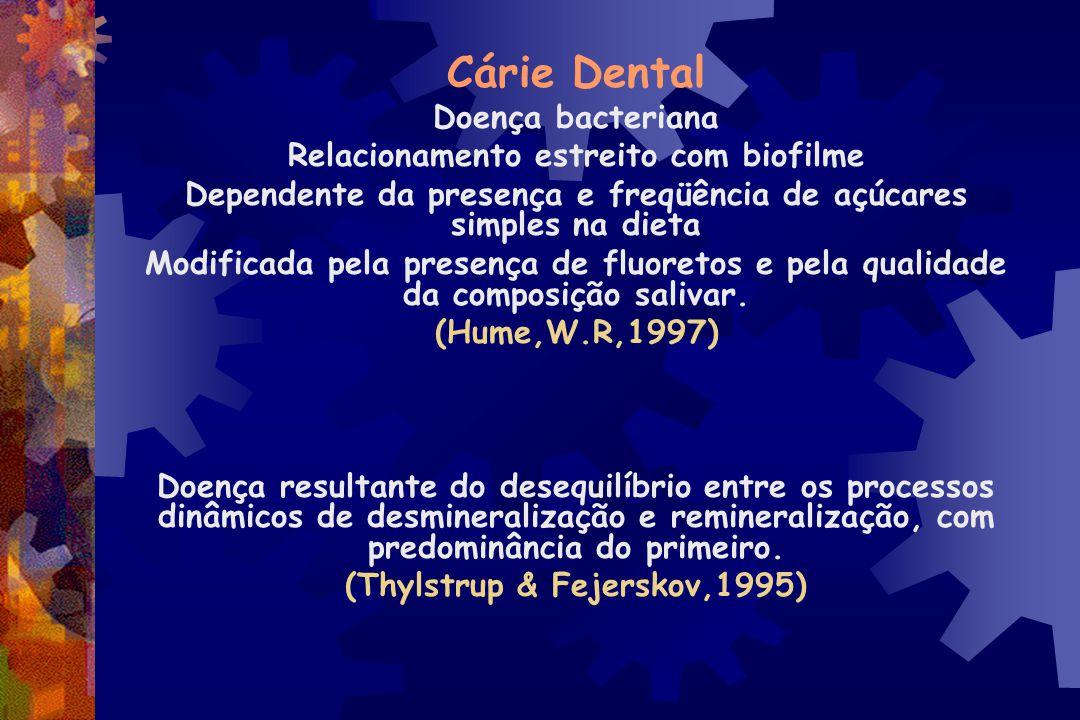Cárie Dental Doença bacteriana Relacionamento estreito com biofilme Dependente da presença e freqüência de açúcares simples na dieta Modificada pela presença de fluoretos e pela qualidade da composição salivar.