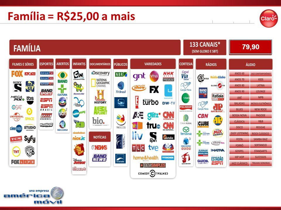 Família = R$25,00 a mais 79,90