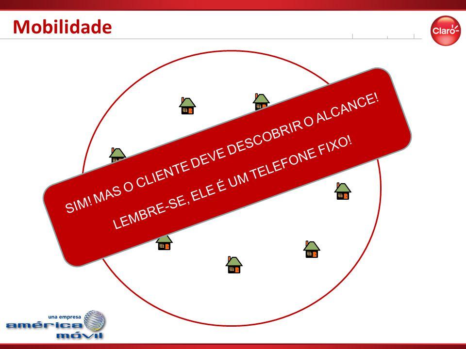 Mobilidade SIM! MAS O CLIENTE DEVE DESCOBRIR O ALCANCE! LEMBRE-SE, ELE É UM TELEFONE FIXO!