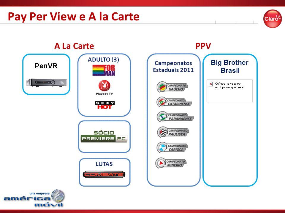 A La CartePPV PenVR Big Brother Brasil Pay Per View e A la Carte