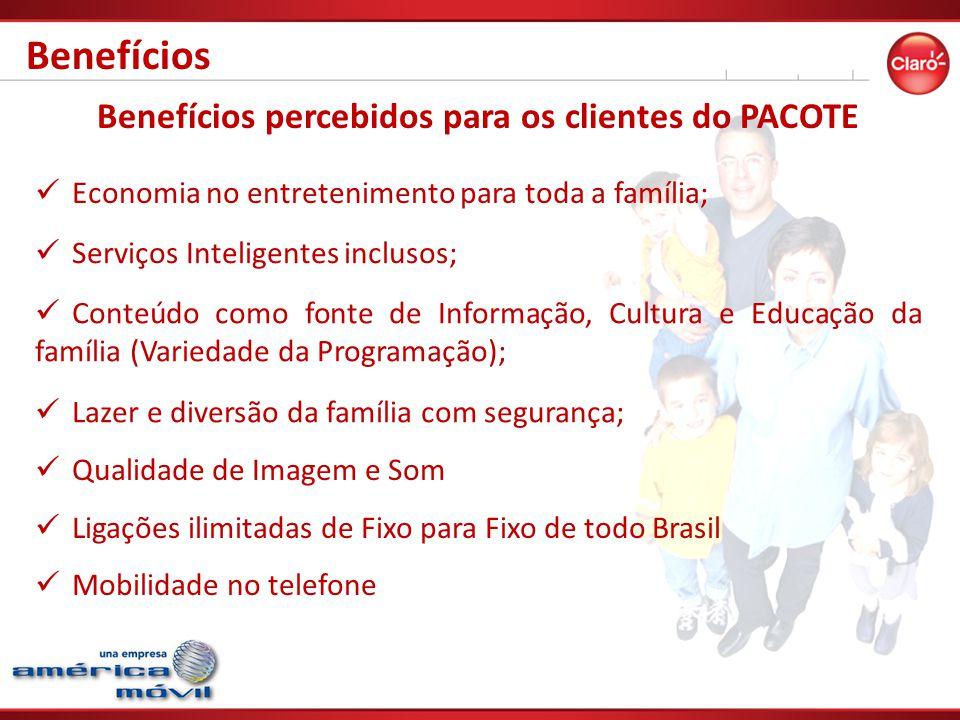 Benefícios percebidos para os clientes do PACOTE Benefícios Economia no entretenimento para toda a família; Serviços Inteligentes inclusos; Conteúdo como fonte de Informação, Cultura e Educação da família (Variedade da Programação); Lazer e diversão da família com segurança; Qualidade de Imagem e Som Ligações ilimitadas de Fixo para Fixo de todo Brasil Mobilidade no telefone