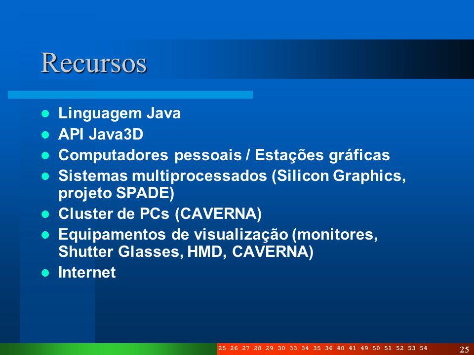 3 4 5 6 7 8 10 11 12 13 14 15 16 17 19 20 21 22 23 24 25 26 27 28 29 30 33 34 35 36 40 41 49 50 51 52 53 54 25 Recursos Linguagem Java API Java3D Comp
