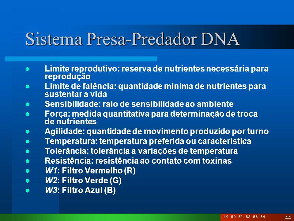 3 4 5 6 7 8 10 11 12 13 14 15 16 17 19 20 21 22 23 24 25 26 27 28 29 30 33 34 35 36 40 41 49 50 51 52 53 54 44 Sistema Presa-Predador DNA Limite repro