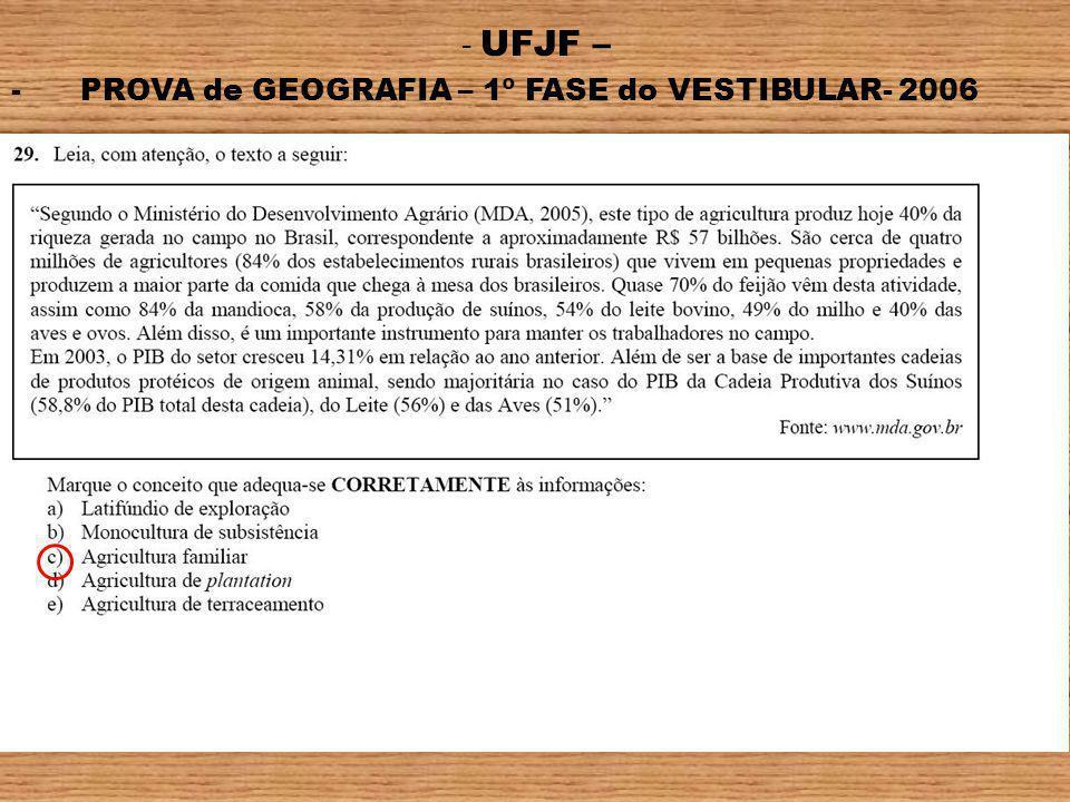- UFJF – - PROVA de GEOGRAFIA – 1º FASE do VESTIBULAR- 2006