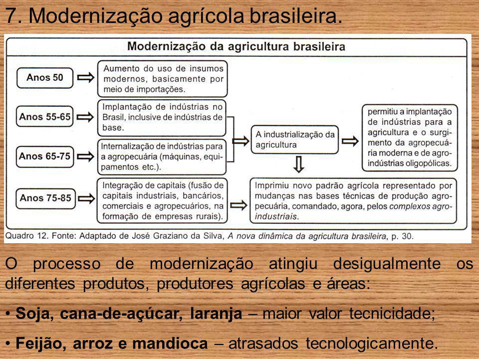7. Modernização agrícola brasileira. O processo de modernização atingiu desigualmente os diferentes produtos, produtores agrícolas e áreas: Soja, cana