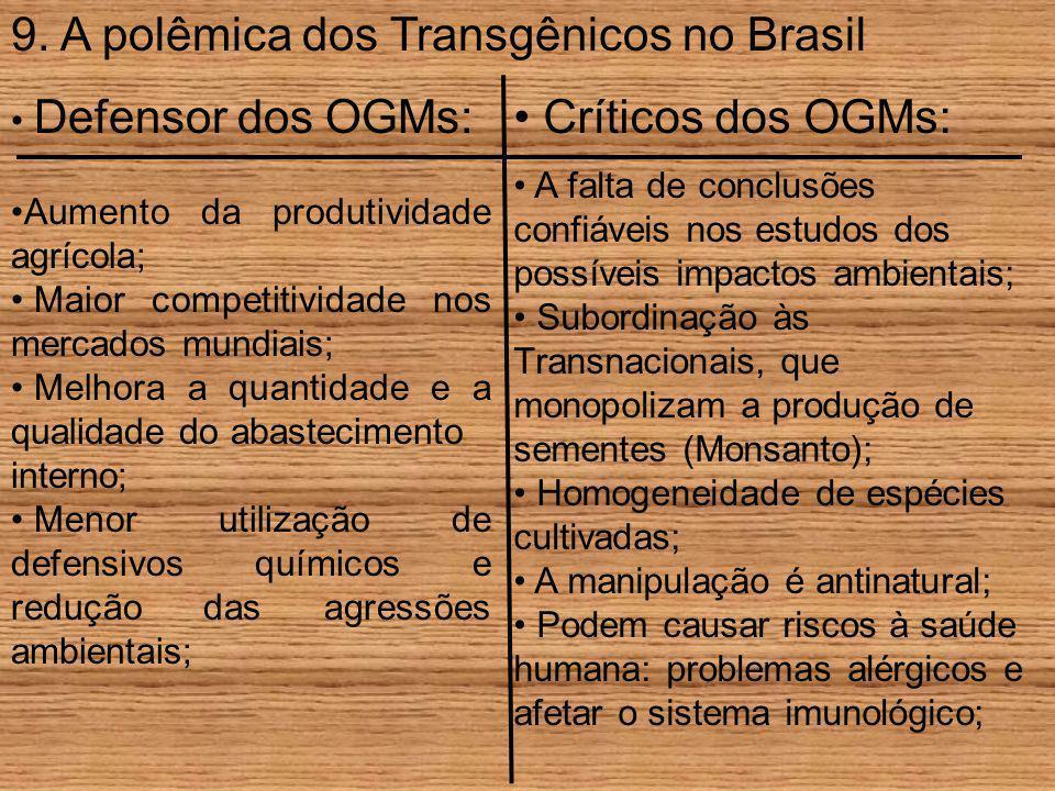 9. A polêmica dos Transgênicos no Brasil Defensor dos OGMs: Aumento da produtividade agrícola; Maior competitividade nos mercados mundiais; Melhora a