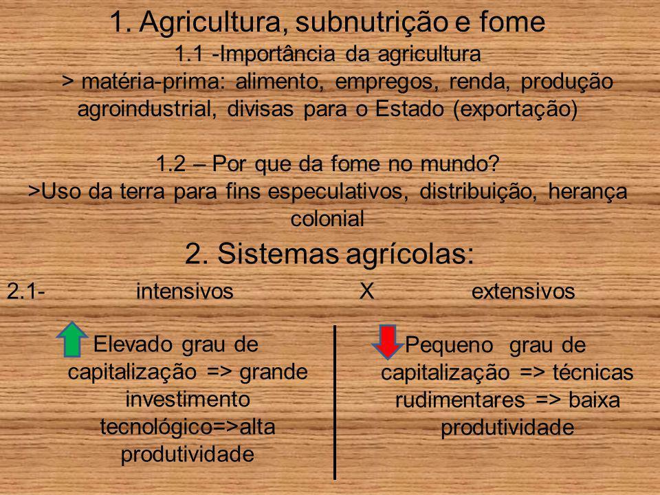 1. Agricultura, subnutrição e fome 1.1 -Importância da agricultura > matéria-prima: alimento, empregos, renda, produção agroindustrial, divisas para o