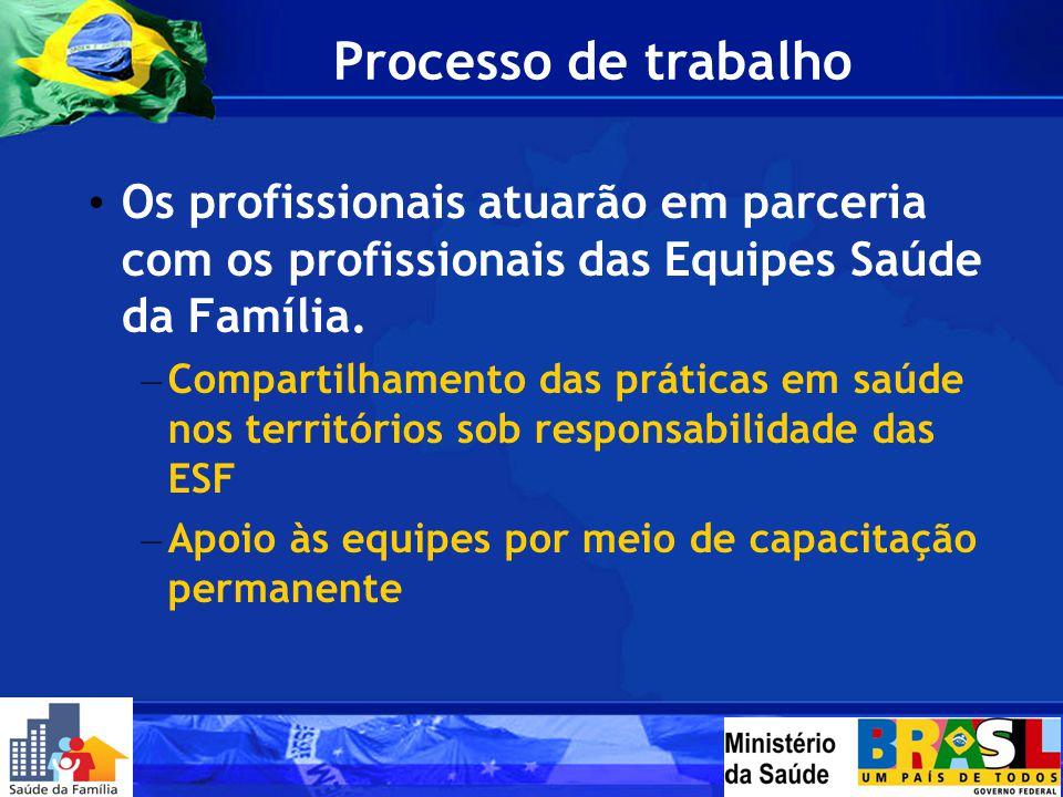 Os profissionais atuarão em parceria com os profissionais das Equipes Saúde da Família. – Compartilhamento das práticas em saúde nos territórios sob r