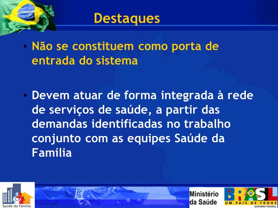 Não se constituem como porta de entrada do sistema Devem atuar de forma integrada à rede de serviços de saúde, a partir das demandas identificadas no
