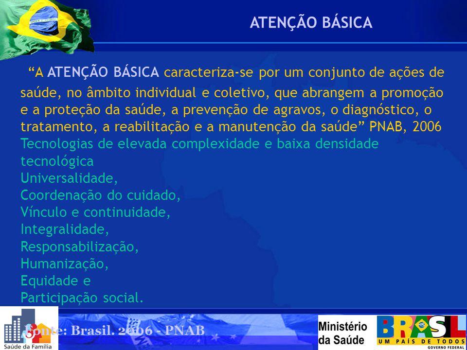 """""""A ATENÇÃO BÁSICA caracteriza-se por um conjunto de ações de saúde, no âmbito individual e coletivo, que abrangem a promoção e a proteção da saúde, a"""