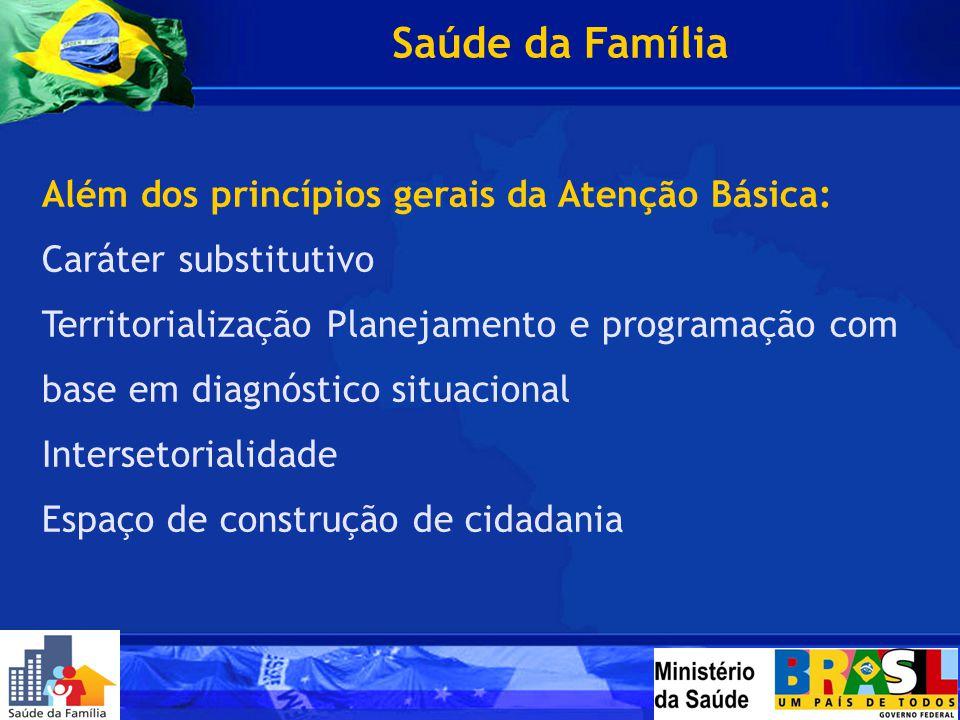 Saúde da Família Além dos princípios gerais da Atenção Básica: Caráter substitutivo Territorialização Planejamento e programação com base em diagnósti