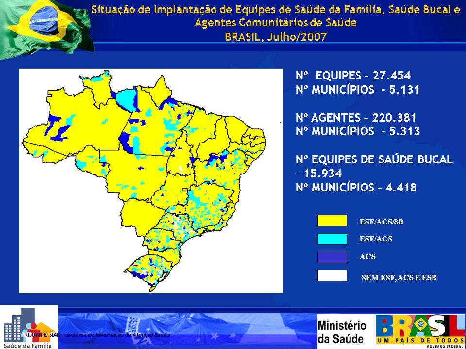 FONTE: SIAB - Sistema de Informação da Atenção Básica Situação de Implantação de Equipes de Saúde da Família, Saúde Bucal e Agentes Comunitários de Sa