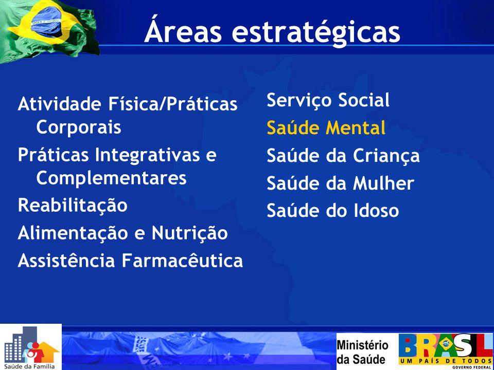 Áreas estratégicas Atividade Física/Práticas Corporais Práticas Integrativas e Complementares Reabilitação Alimentação e Nutrição Assistência Farmacêu