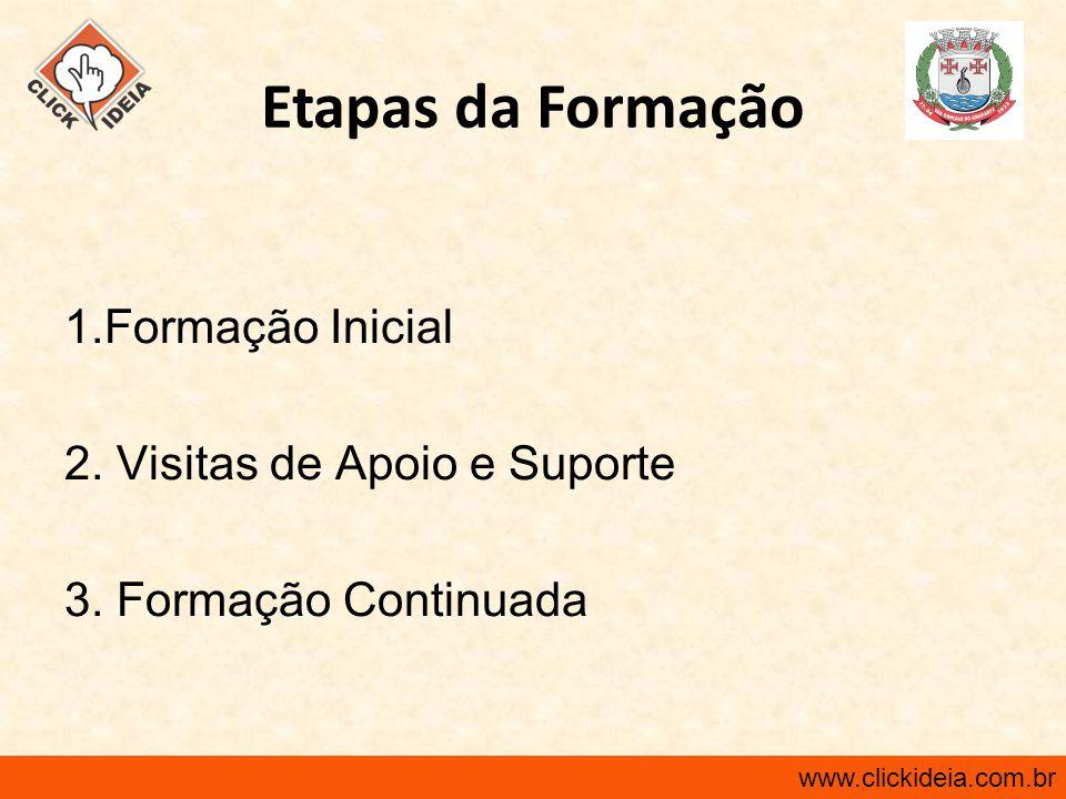 www.clickideia.com.br 1.Formação Inicial 2. Visitas de Apoio e Suporte 3. Formação Continuada Etapas da Formação