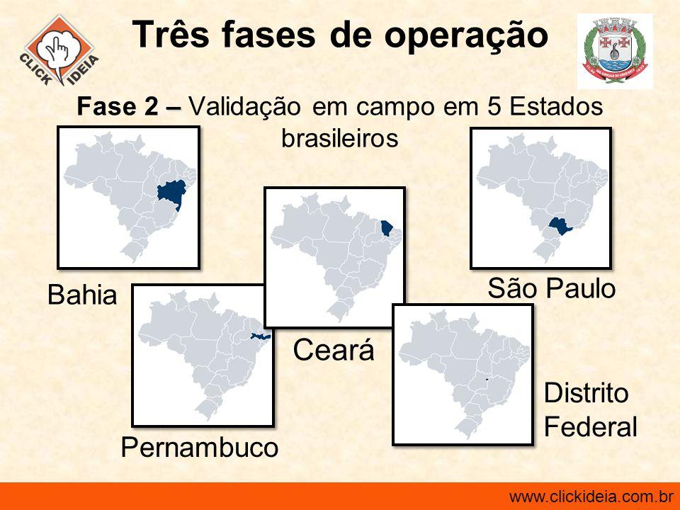www.clickideia.com.br Três fases de operação – Fase 2 – Validação em campo em 5 Estados brasileiros Bahia Pernambuco Ceará São Paulo Distrito Federal