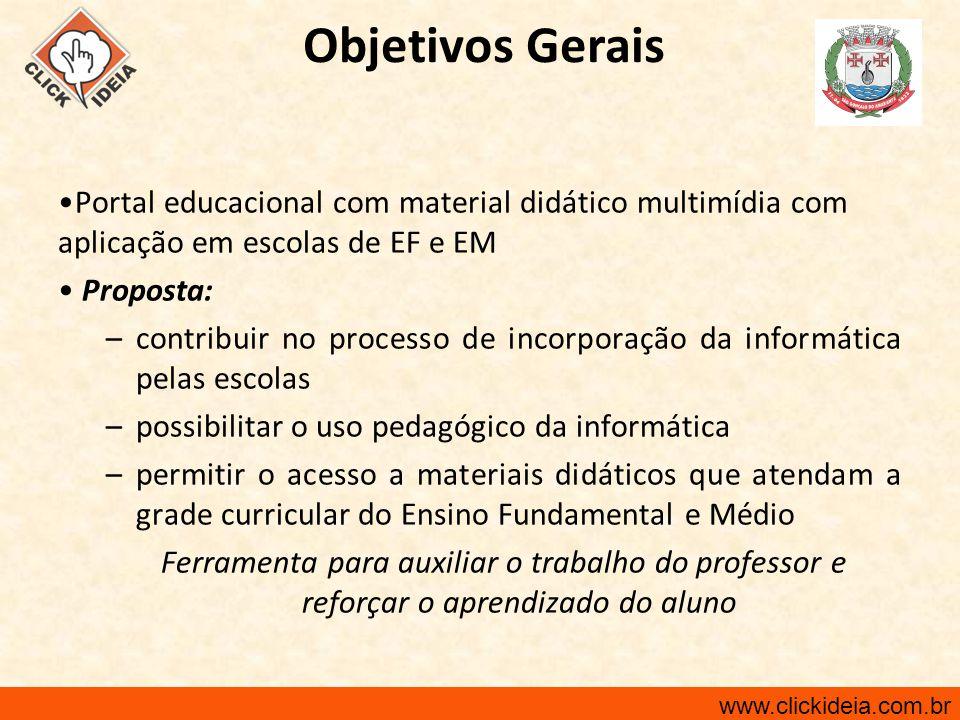 www.clickideia.com.br Portal educacional com material didático multimídia com aplicação em escolas de EF e EM Proposta: –contribuir no processo de inc