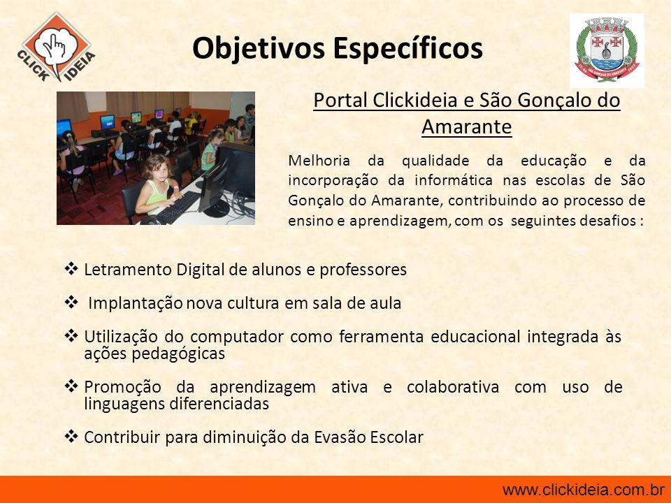 www.clickideia.com.br MEC Documentos Oficiais do MEC PCNsPCNs: Interdisciplinaridade Contextualização Transversalidade Matrizes Curriculares de Referência SAEB: Descritores >> Exercícios Proposta Pedagógica