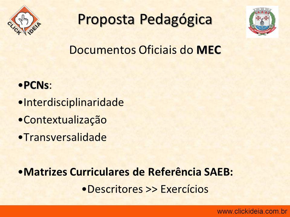 www.clickideia.com.br MEC Documentos Oficiais do MEC PCNsPCNs: Interdisciplinaridade Contextualização Transversalidade Matrizes Curriculares de Referê