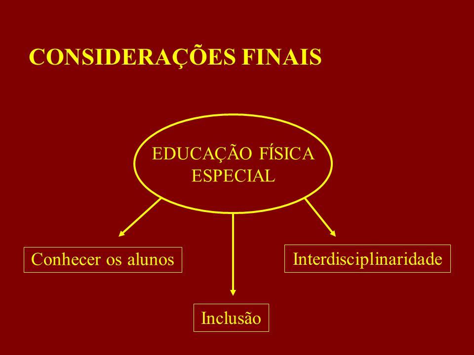 CONSIDERAÇÕES FINAIS Inclusão EDUCAÇÃO FÍSICA ESPECIAL Conhecer os alunos Interdisciplinaridade