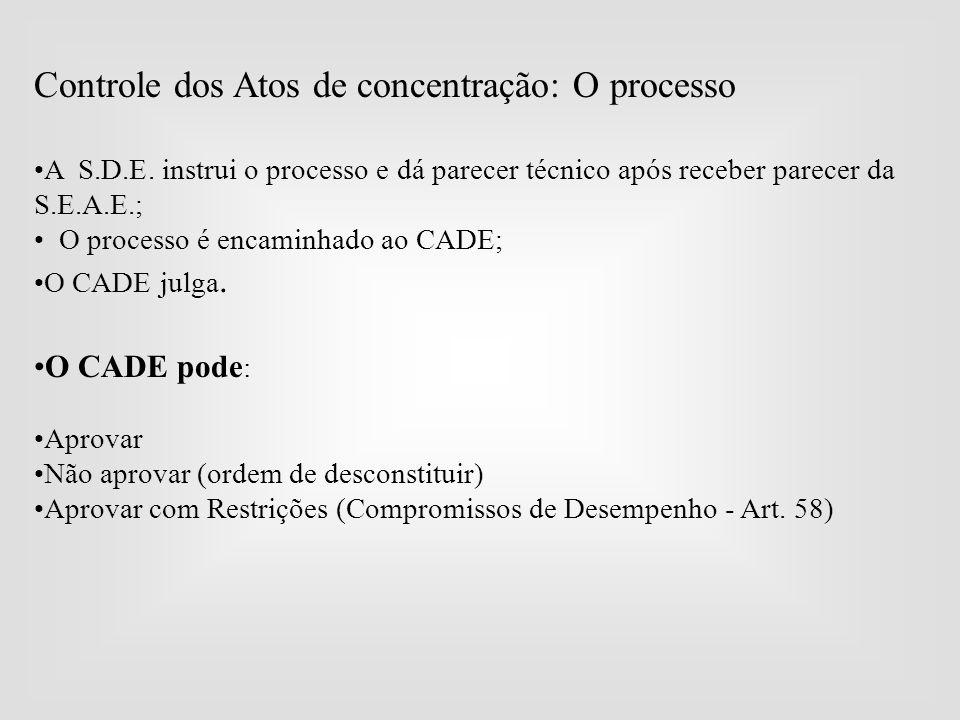 Controle dos Atos de concentração: O processo A S.D.E. instrui o processo e dá parecer técnico após receber parecer da S.E.A.E.; O processo é encaminh