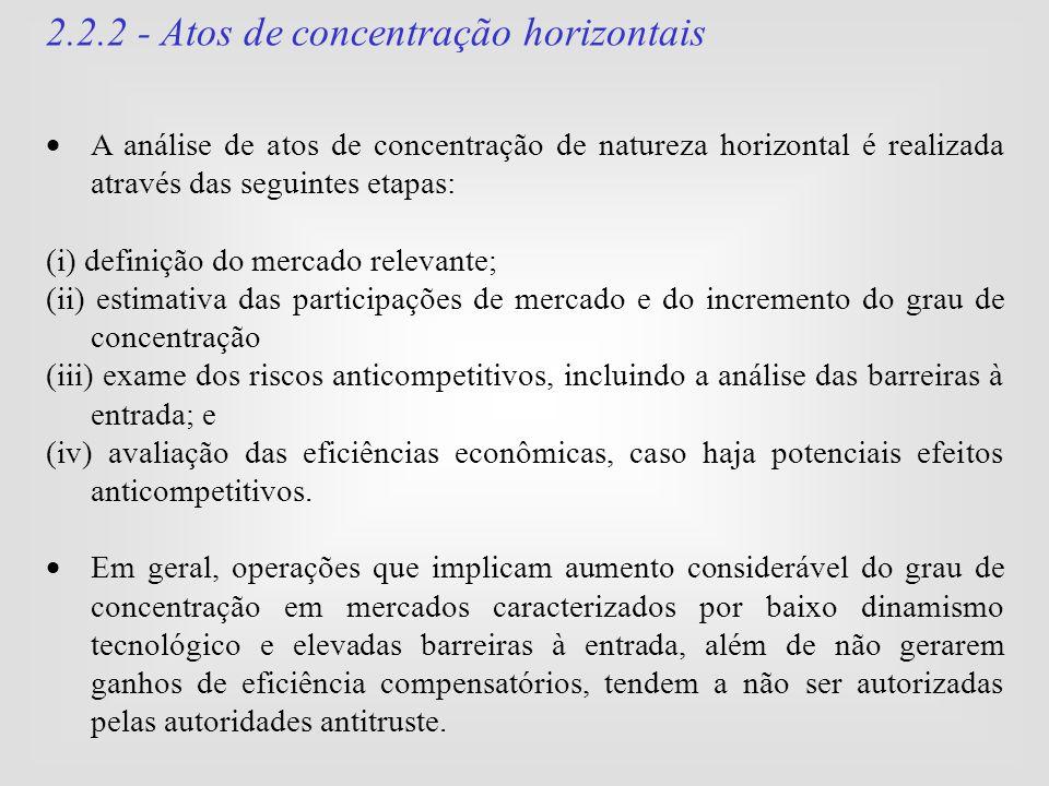 2.2.2 - Atos de concentração horizontais  A análise de atos de concentração de natureza horizontal é realizada através das seguintes etapas: (i) defi
