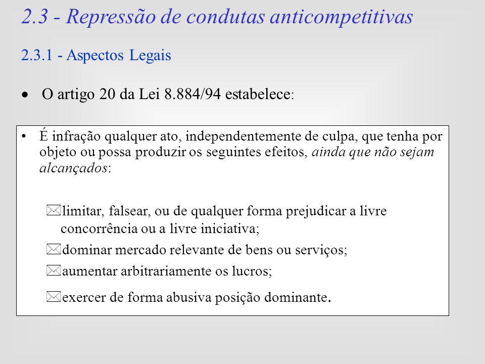 2.3 - Repressão de condutas anticompetitivas 2.3.1 - Aspectos Legais  O artigo 20 da Lei 8.884/94 estabelece : É infração qualquer ato, independentem