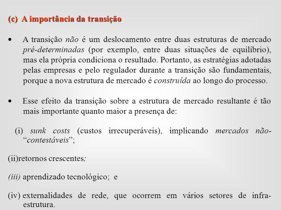 (c) A importância da transição  A transição não é um deslocamento entre duas estruturas de mercado pré-determinadas (por exemplo, entre duas situaçõe