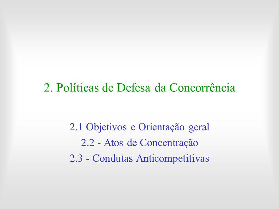 2. Políticas de Defesa da Concorrência 2.1 Objetivos e Orientação geral 2.2 - Atos de Concentração 2.3 - Condutas Anticompetitivas