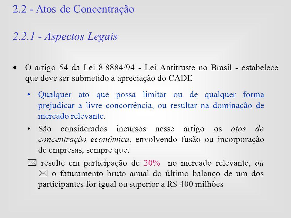 2.2 - Atos de Concentração 2.2.1 - Aspectos Legais  O artigo 54 da Lei 8.8884/94 - Lei Antitruste no Brasil - estabelece que deve ser submetido a apr