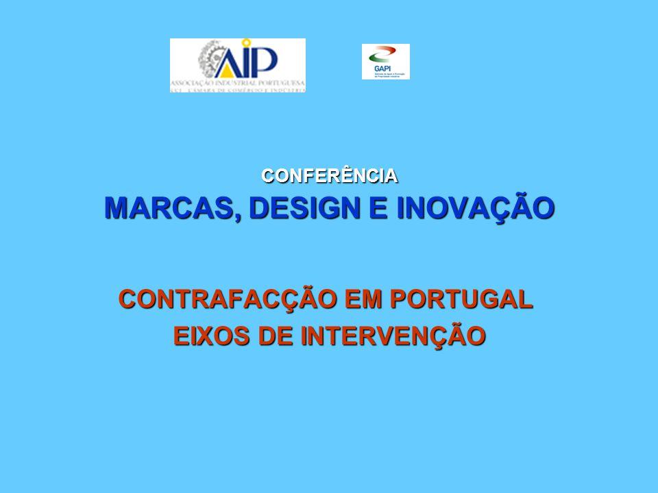 CONFERÊNCIA MARCAS, DESIGN E INOVAÇÃO CONTRAFACÇÃO EM PORTUGAL CONTRAFACÇÃO EM PORTUGAL EIXOS DE INTERVENÇÃO