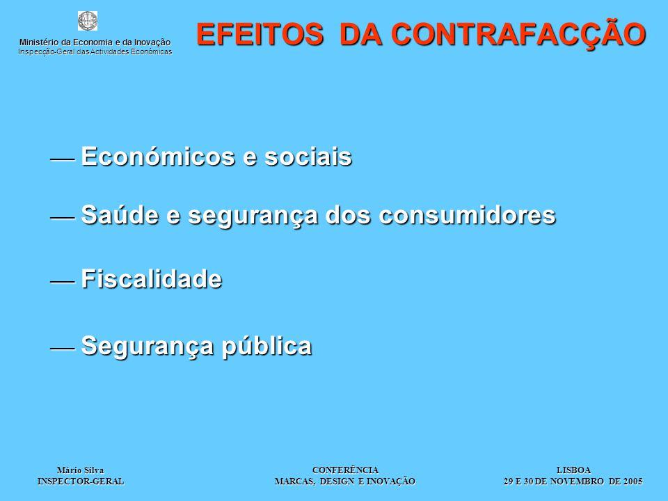 Mário Silva INSPECTOR-GERAL CONFERÊNCIA MARCAS, DESIGN E INOVAÇÃO EFEITOS DA CONTRAFACÇÃO  Económicos e sociais  Saúde e segurança dos consumidores  Saúde e segurança dos consumidores  Fiscalidade  Segurança pública LISBOA 29 E 30 DE NOVEMBRO DE 2005 Ministério da Economia e da Inovação Inspecção-Geral das Actividades Económicas