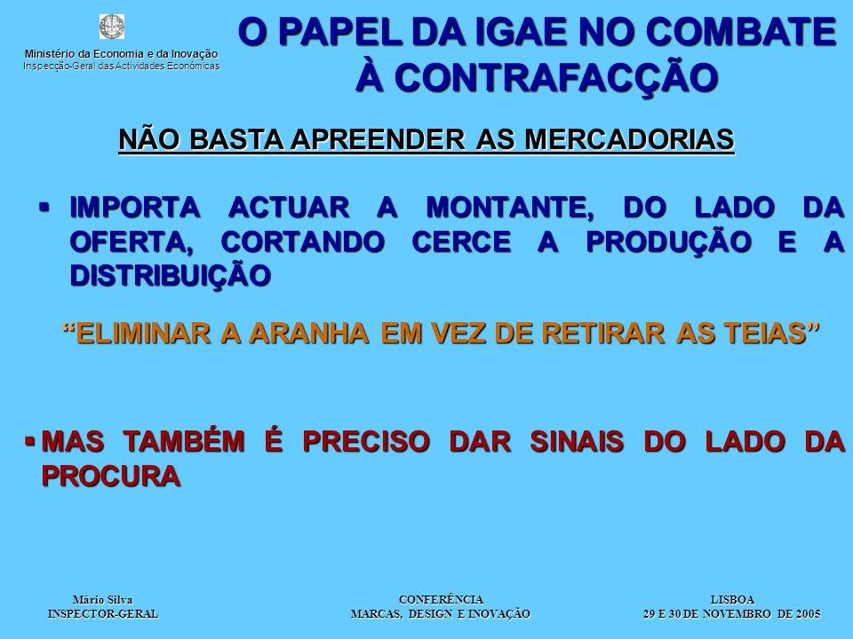 Mário Silva INSPECTOR-GERAL CONFERÊNCIA MARCAS, DESIGN E INOVAÇÃO  IMPORTA ACTUAR A MONTANTE, DO LADO DA OFERTA, CORTANDO CERCE A PRODUÇÃO E A DISTRIBUIÇÃO ELIMINAR A ARANHA EM VEZ DE RETIRAR AS TEIAS O PAPEL DA IGAE NO COMBATE À CONTRAFACÇÃO NÃO BASTA APREENDER AS MERCADORIAS  MAS TAMBÉM É PRECISO DAR SINAIS DO LADO DA PROCURA LISBOA 29 E 30 DE NOVEMBRO DE 2005 Ministério da Economia e da Inovação Inspecção-Geral das Actividades Económicas