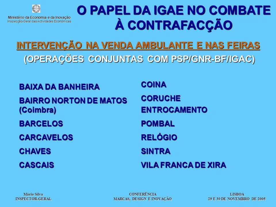 Mário Silva INSPECTOR-GERAL CONFERÊNCIA MARCAS, DESIGN E INOVAÇÃO O PAPEL DA IGAE NO COMBATE À CONTRAFACÇÃO INTERVENÇÃO NA VENDA AMBULANTE E NAS FEIRAS (OPERAÇÕES CONJUNTAS COM PSP/GNR-BF/IGAC) (OPERAÇÕES CONJUNTAS COM PSP/GNR-BF/IGAC) BAIXA DA BANHEIRA COINA BAIRRO NORTON DE MATOS (Coimbra) BARCELOS CARCAVELOS CHAVES CASCAIS CORUCHE ENTROCAMENTO POMBAL RELÓGIO SINTRA VILA FRANCA DE XIRA LISBOA 29 E 30 DE NOVEMBRO DE 2005 Ministério da Economia e da Inovação Inspecção-Geral das Actividades Económicas